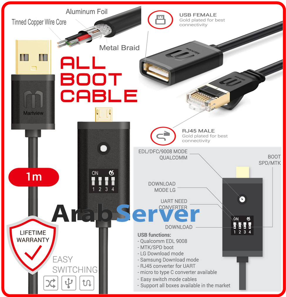 All Boot Cable (EASY SWITCHING